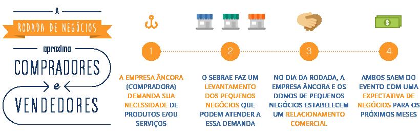 2_rodadas_info-pt